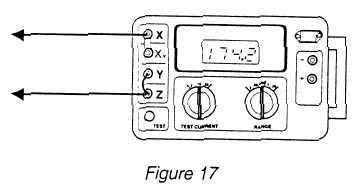 Измерение сопротивления заземления 2
