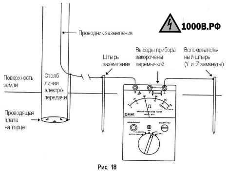 Измерение сопротивления заземления 3