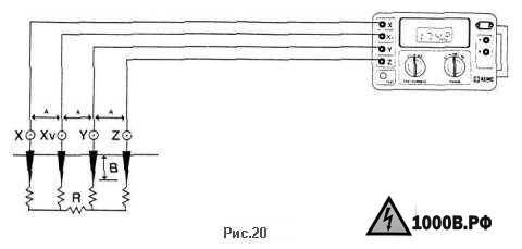 Измерение сопротивления заземления 5
