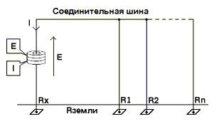Измерение сопротивления заземления 7