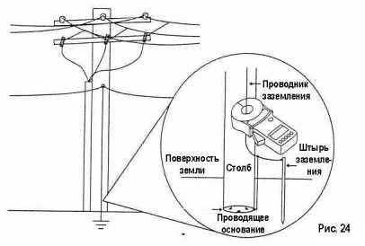 Измерение сопротивления заземления 9