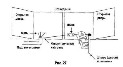 Измерение сопротивления заземления 12