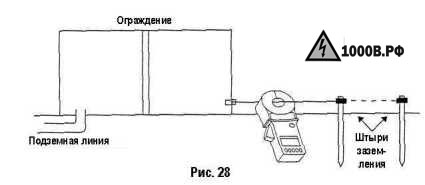 Измерение сопротивления заземления 13