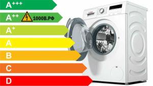 Энергосберегающая бытовая техника и источники света