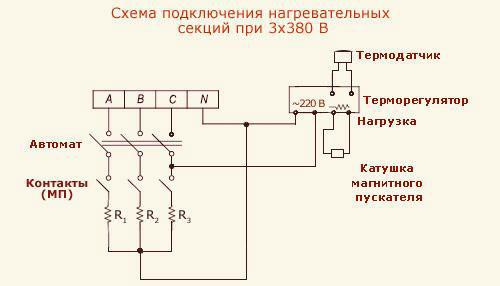 Монтаж теплого пола с электроподогревом 7
