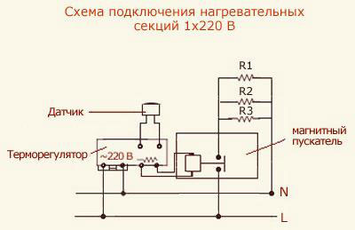 Монтаж теплого пола с электроподогревом 8