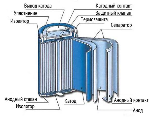 Аккумуляторы 1