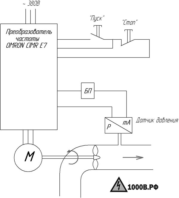Электрооборудование для промышленной автоматизации. Заметки 14