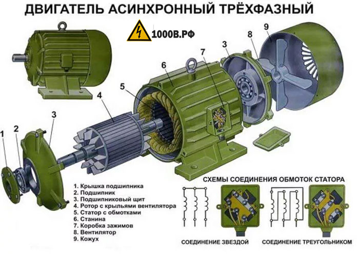 Трехфазный асинхронный двигатель схемы соединения обмоток