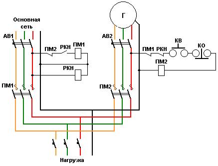 АВР - Автоматический ввод резерва 2