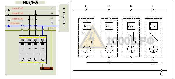Пример выбора ограничителей перенапряжения (ОПН) для молниезащиты в TN – S, TN – C – S системах 9