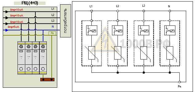 Пример выбора ограничителей перенапряжения (ОПН) для молниезащиты в TN – S, TN – C – S системах 10