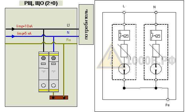 Пример выбора ограничителей перенапряжения (ОПН) для молниезащиты в TN – S, TN – C – S системах 11