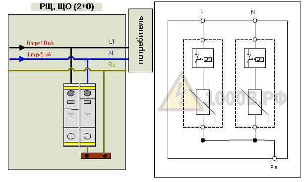 Пример выбора ограничителей перенапряжения (ОПН) для молниезащиты в TN – S, TN – C – S системах 12