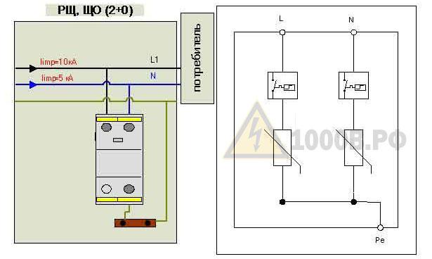 Пример выбора ограничителей перенапряжения (ОПН) для молниезащиты в TN – S, TN – C – S системах 13