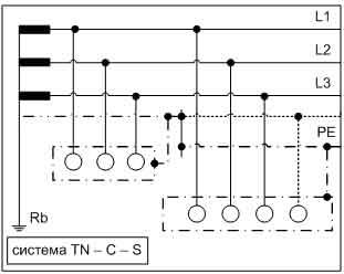 Пример выбора ограничителей перенапряжения (ОПН) для молниезащиты
