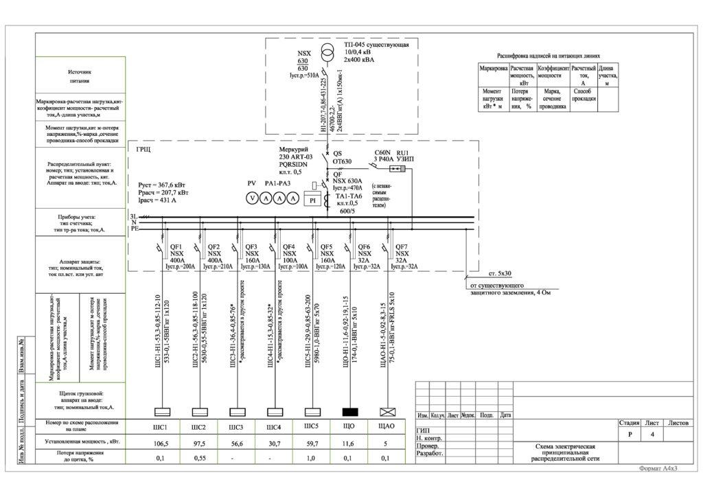 Принципиальная схема типового главного распределительного щита ГРЩ.