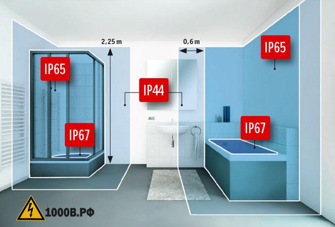 Освещение в ванной комнате: основные требования и нормы 1